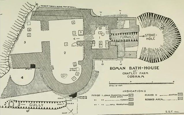 Copy of a plan of the Roman bath house. The uses of the main rooms labelled from 1 to 4 are outlined in the section below (Original by Tony Hallas).